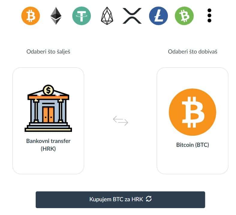 bitcoin-mjenjacnica