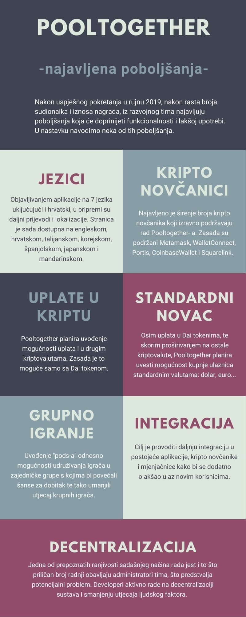 Pooltogether infografika