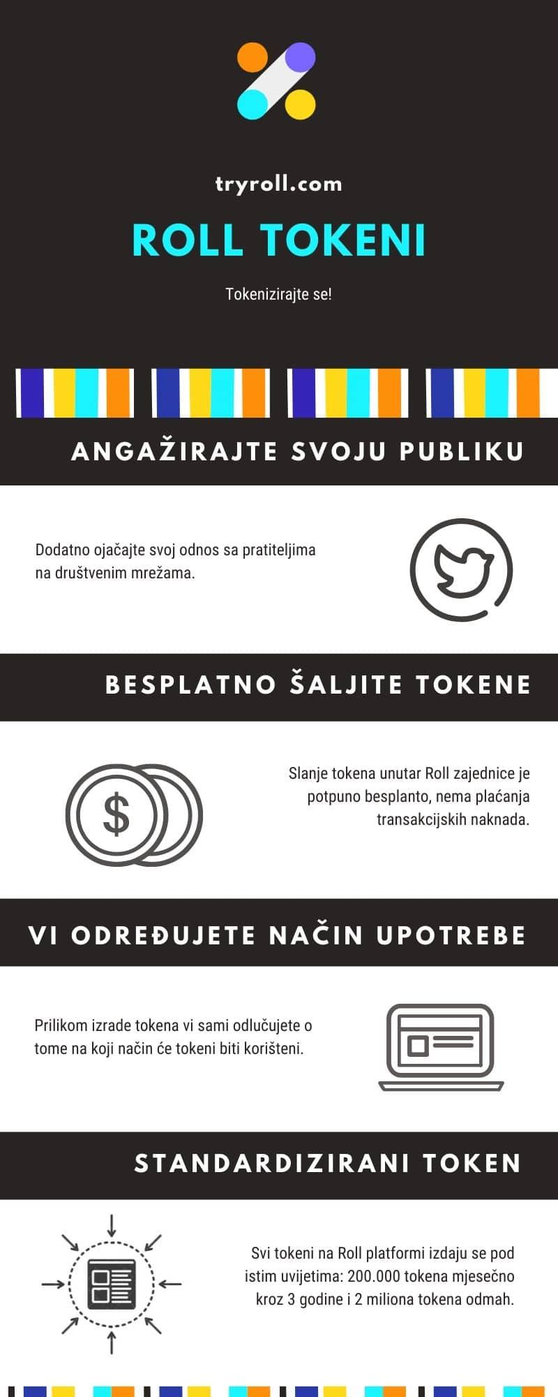 roll infografika