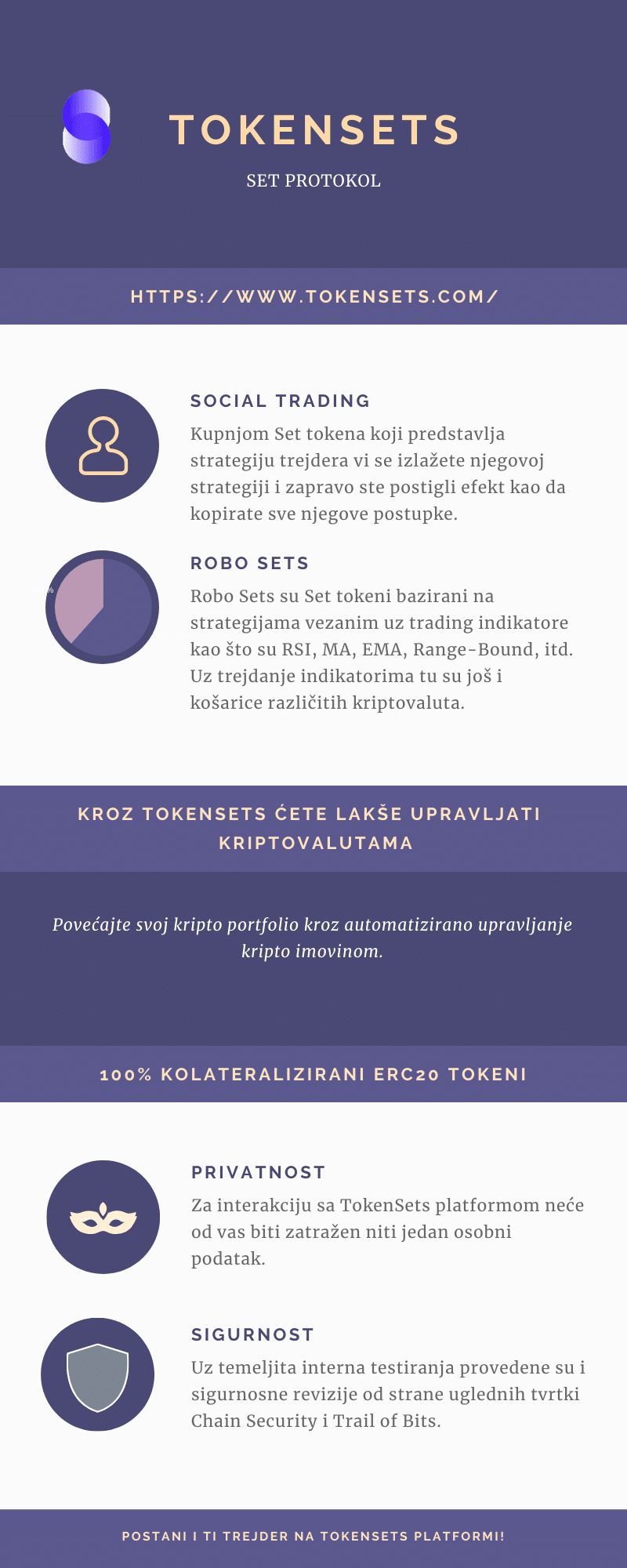 Tokensets infografika